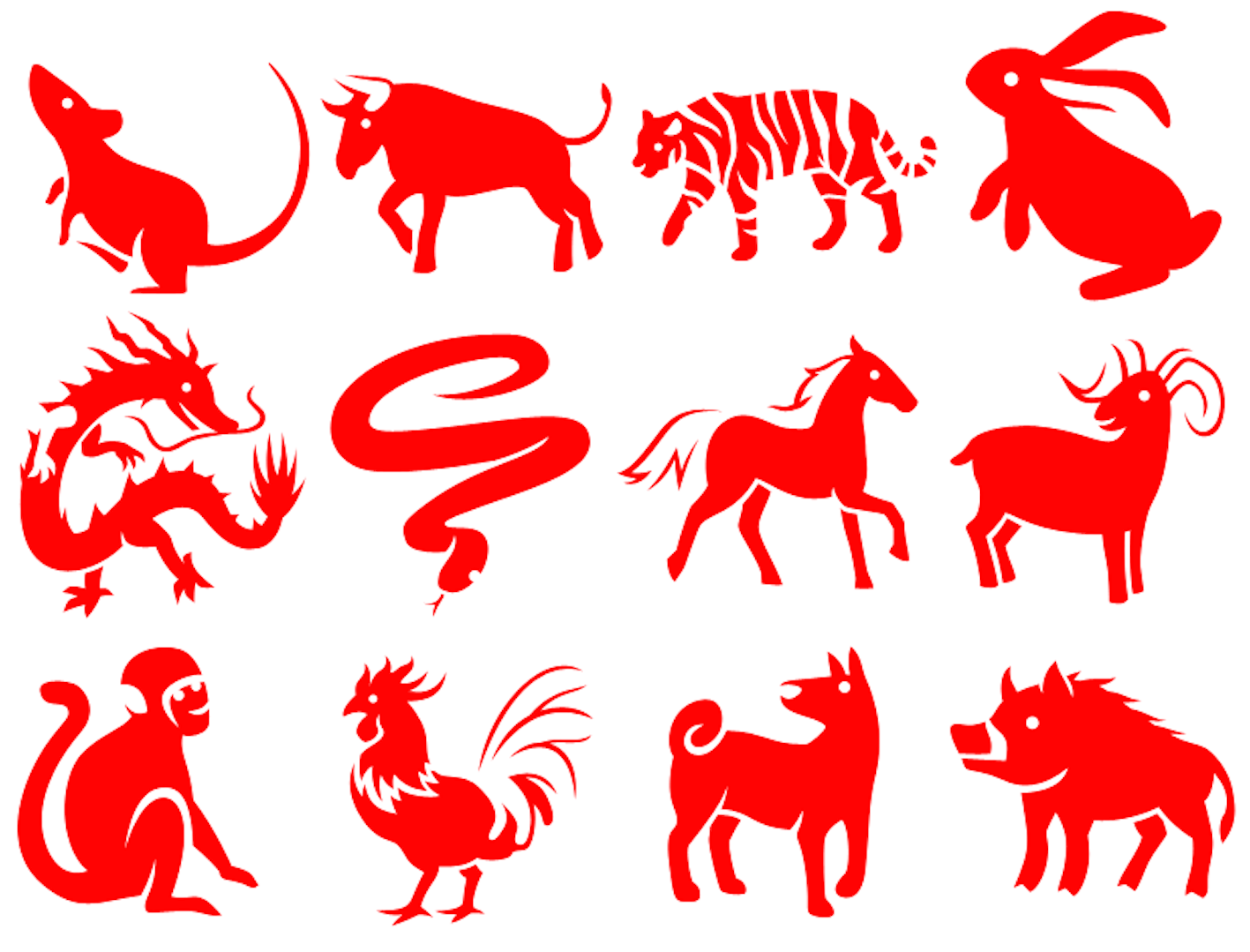 Chinese zodiac signs 1 integrative acupuncture chinese zodiac signs 1 biocorpaavc Gallery