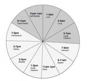 insomnia-clock